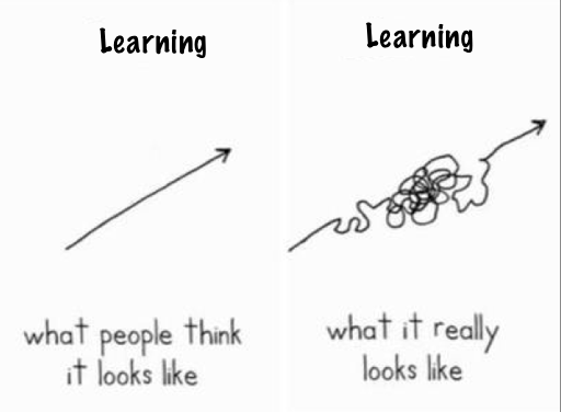 couros-learning