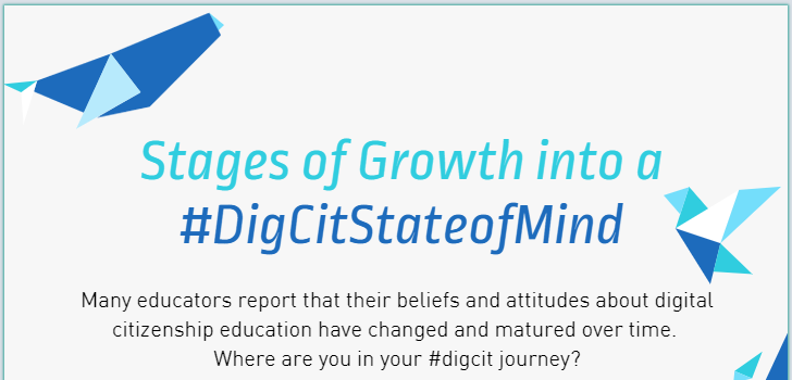 stages-of-digcit-thought